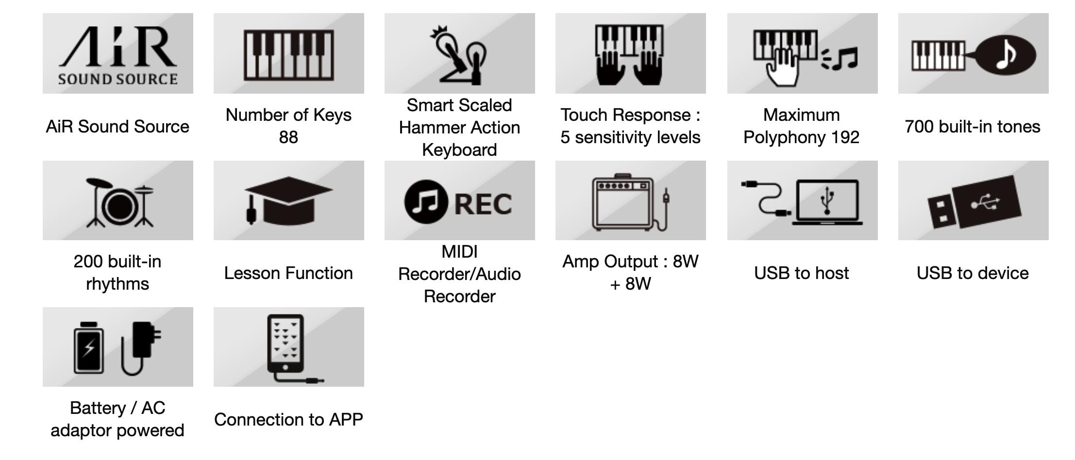 Casio PXS1000RD Digital Piano