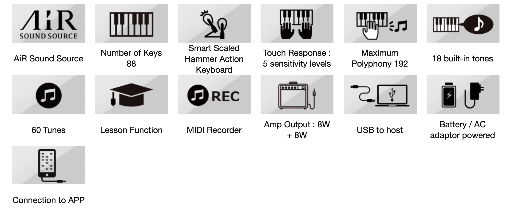 Casio PXS1000BK Digital Piano